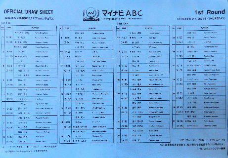 2016-10・27 マイナビABCゴルフトーナメント鑑賞に (3).JPG